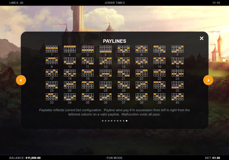 Joker Times Slot Payline
