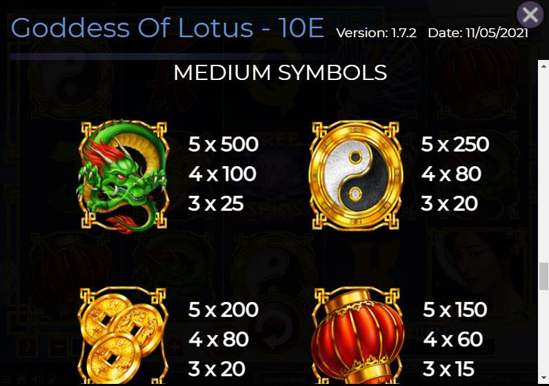 สัญลักษณ์เกม Goddess of Lotus